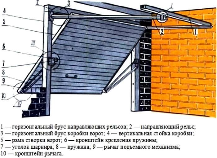 На чертеже можно видеть основные элементы системы