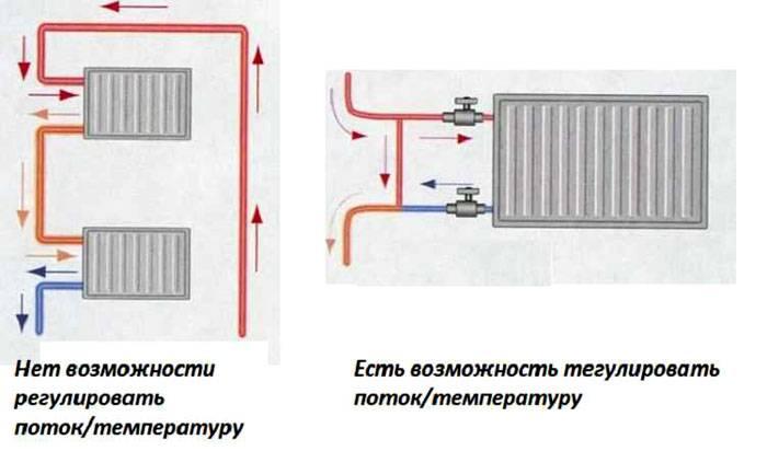 Усовершенствованная система центрального отопления