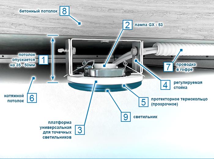 Схема монтажа светильника встраиваемого типа