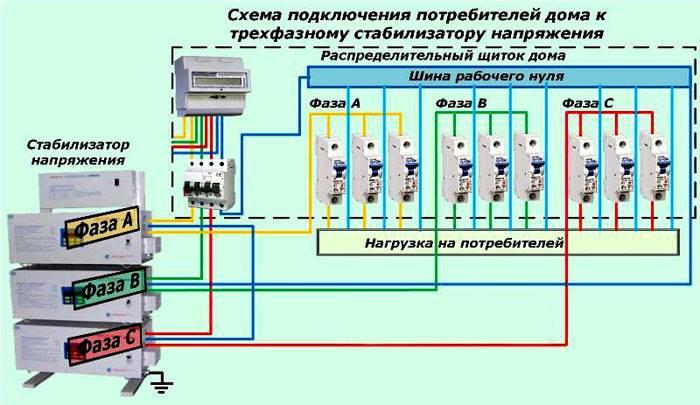 Подключение однофазного стабилизатора