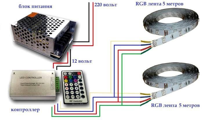 Схема подключения светодиодной ленты 220 в к сети