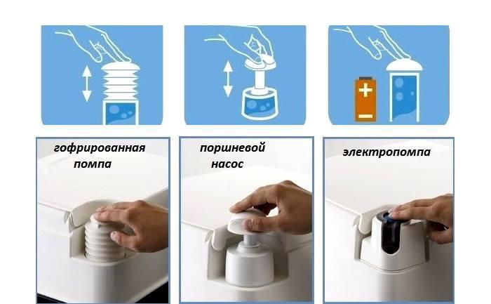 Подберите удобную помпу для слива