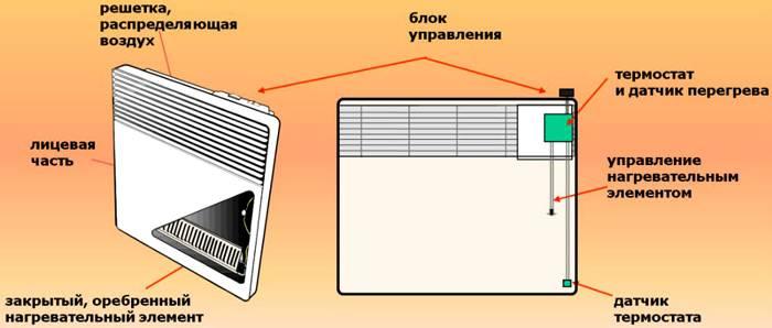 На схеме показано устройство подобной конструкции