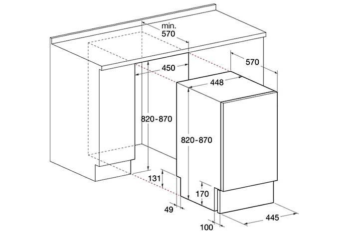 Схема расчета ширины посудомойки и мебели