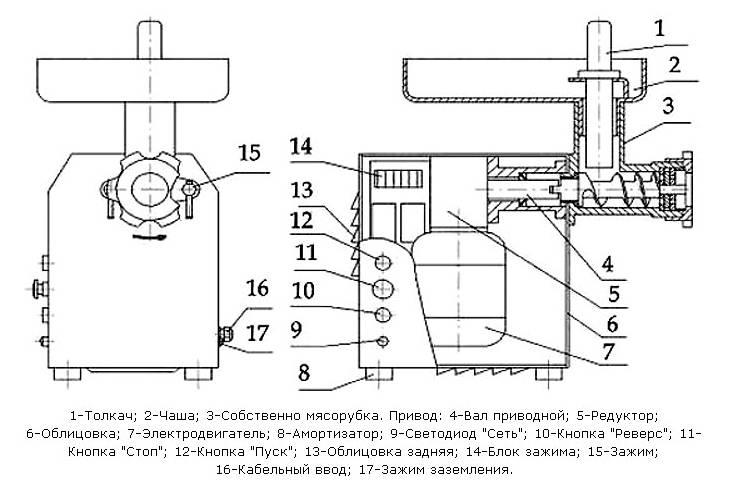 На схеме изображено внутреннее устройство машинки