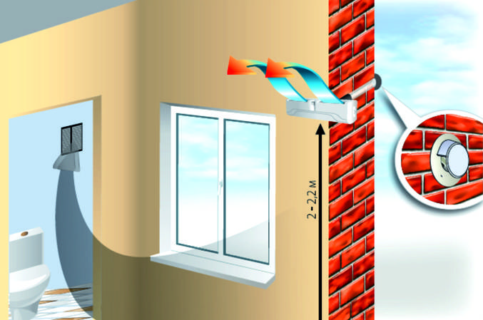 Циркуляция воздуха в помещении с приточным клапаном