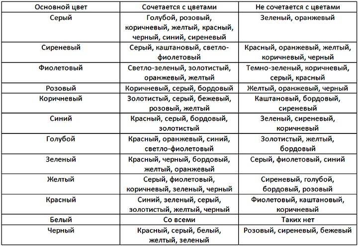 Таблица поможет подобрать подходящие оттенки