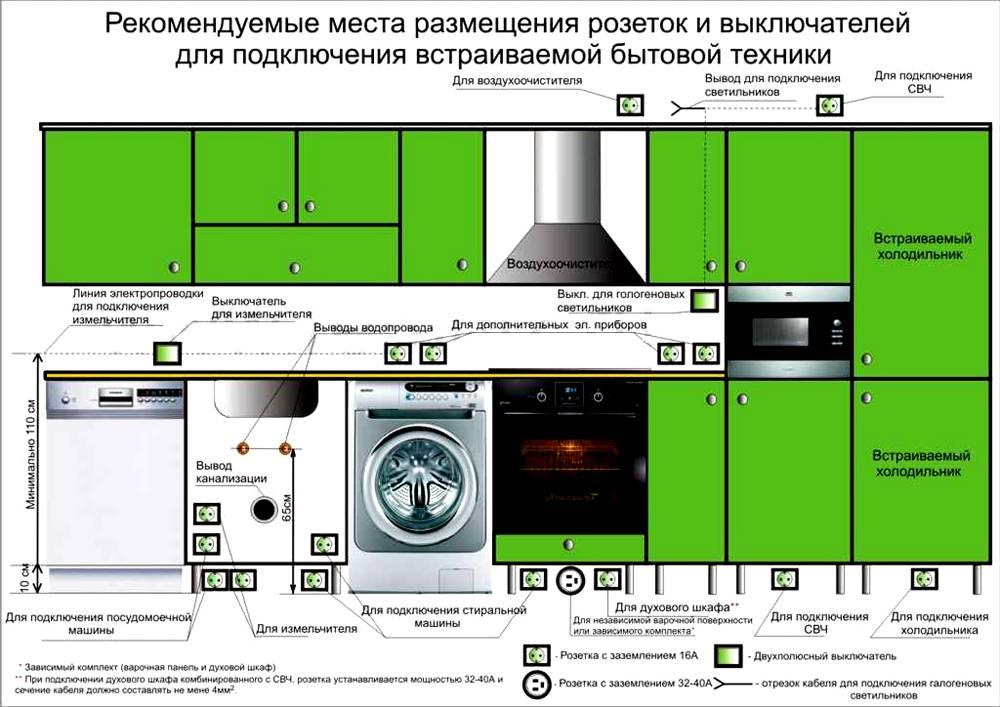 Схема размещения электрических розеток и выключателей