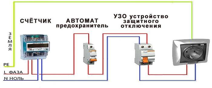 Вариант применения УЗО в системе