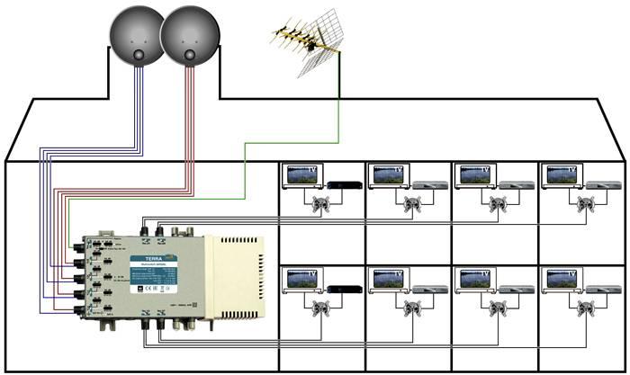 Схема подключения для многоквартирного дома