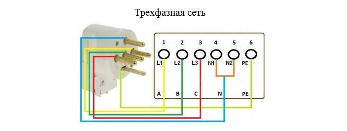 Подключение вилки к трёхфазной сети