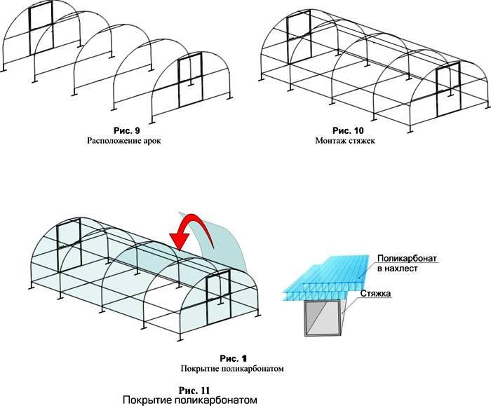 Схема монтажа листов поликарбоната