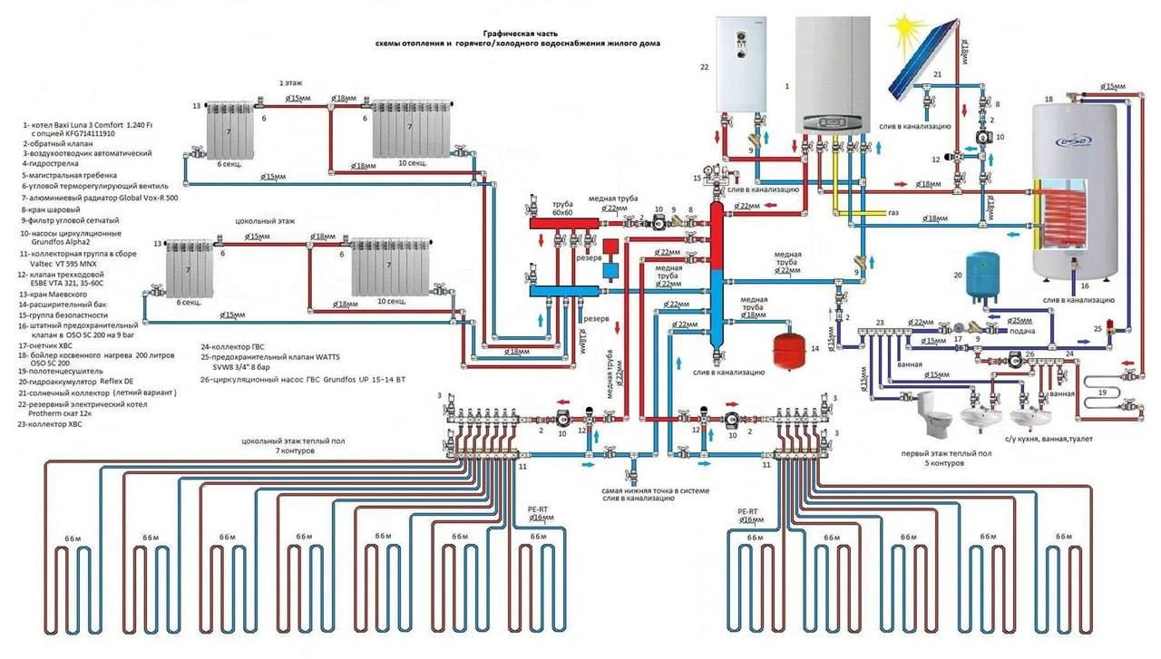 Особенности работы оборудования с гидрострелкой