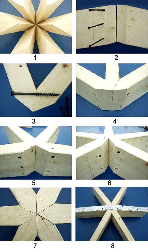 Бесконнекторное соединение купольных конструкций