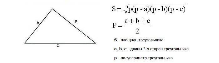 Формула Герона