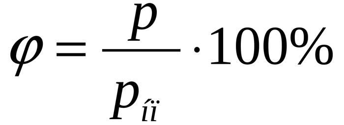 Формула абсолютной влажности воздуха