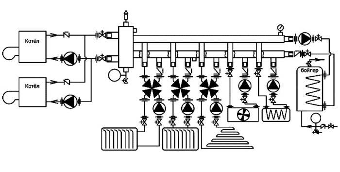 Вмонтированный гидроулавливатель