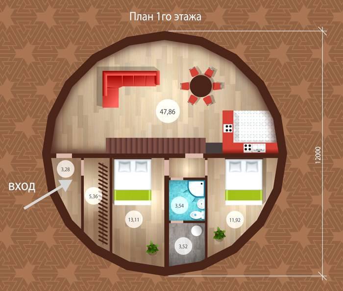 Пример функционального разделения пространства