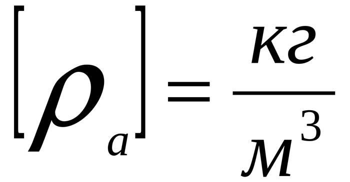 Формула относительной влажности воздуха