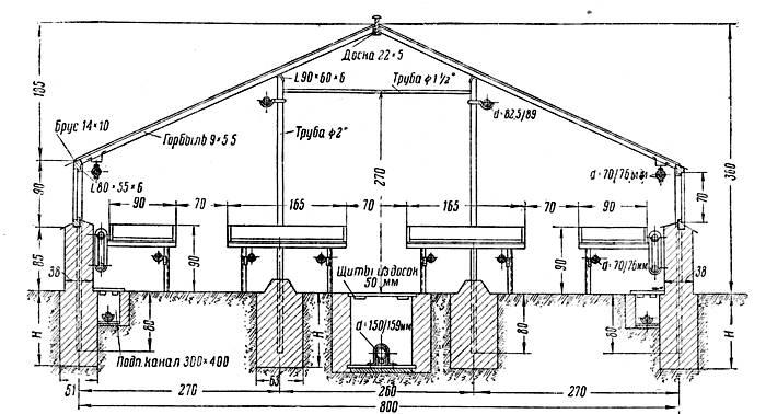 Вариант с водяным отоплением по центру для зимы