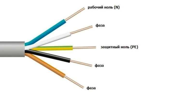 Кабель для подключения к трёхфазной сети