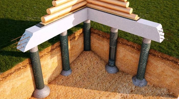 Такая форма столба позволяет активно сопротивляться пучению почвы