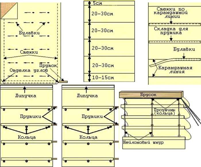 Схема современных изделий