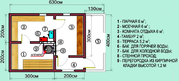Вариант планировки постройки с террасой, парилкой, предбанником и моечной