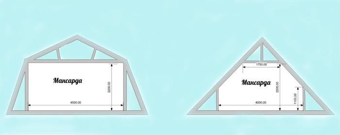 Оптимальной считается высота в два метра двадцать сантиметров
