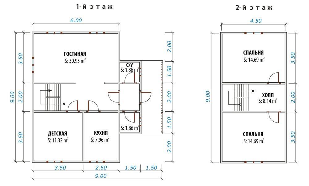 Пример классической планировки дома 9х9
