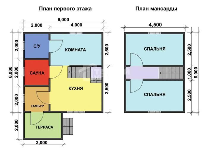 Примерный план дома 6х6 м с мансардным этажом