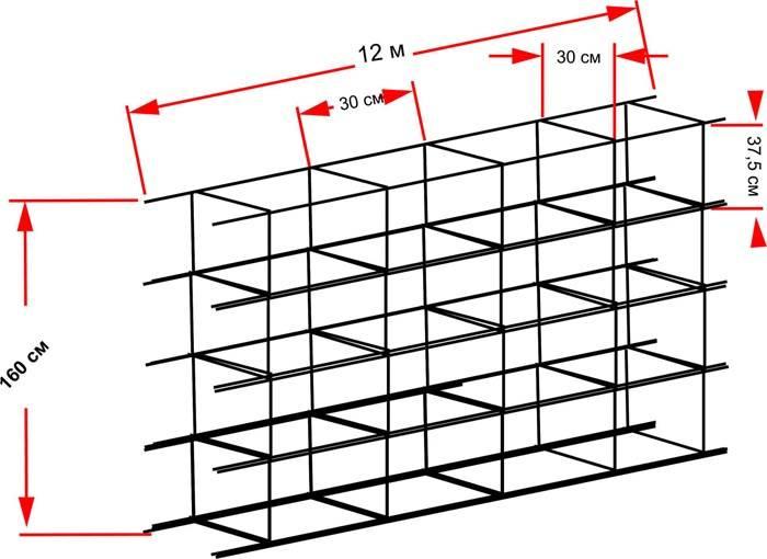 калькулятор арматуры на фундамент