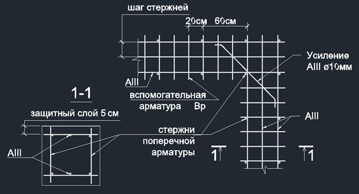 Схематический чертеж проведения работ
