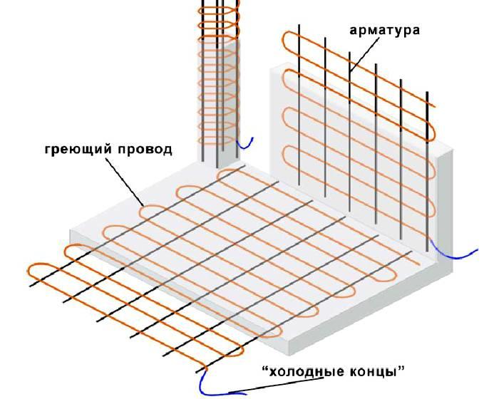 Схема расчета длины