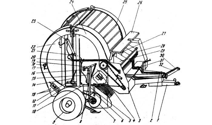 Схематическое изображение рулонного пресса подборщика сена