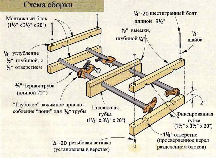 На схеме показано, как правильно выполнять сборку подобного оборудования