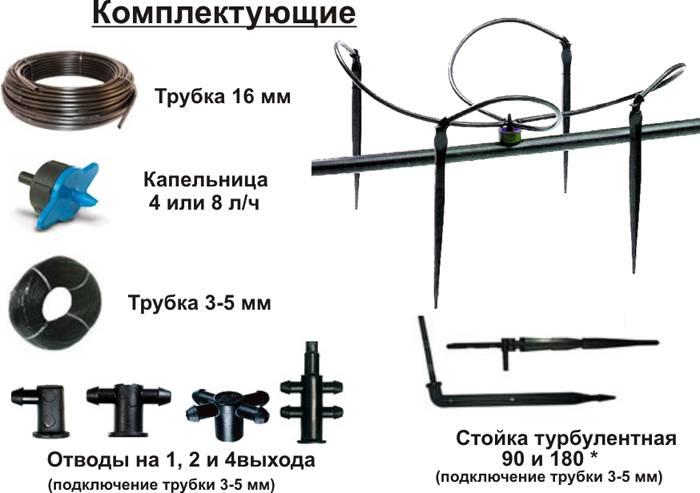 Набор комплектующих для поливочной конструкции