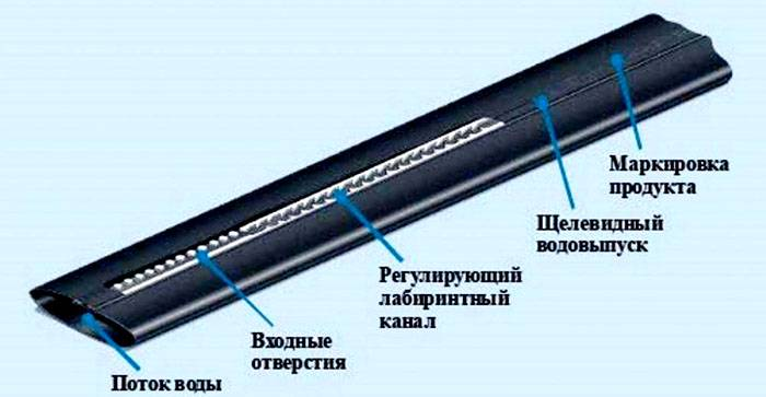 Лабиринтная конструкция имеет определенное устройство