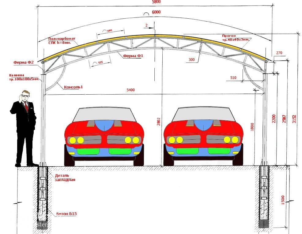 Точные параметры устанавливают с учетом габаритов определенных транспортных средств, роста пользователей