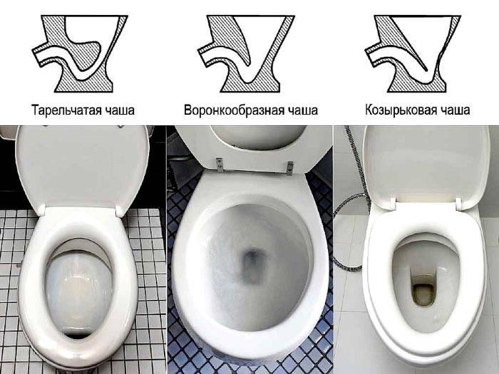Разные виды сантехники