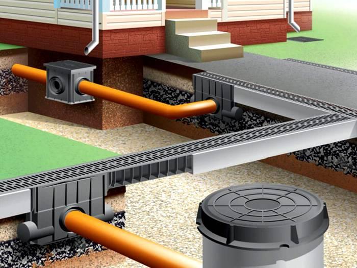 Установка дренажной емкости и ее подсоединение к магистралям