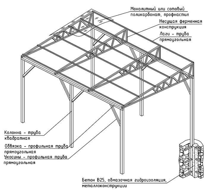Пример проекта с односкатной крышей