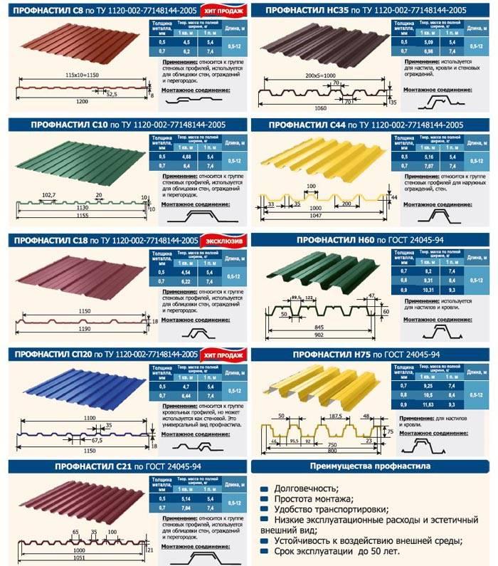 В широком ассортименте изделий данной категории можно быстро подобрать оптимальный вариант покрытия по цвету, профилю, толщине и стоимости