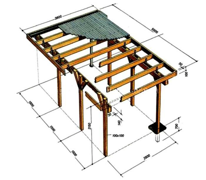 Этот чертеж можно использовать для создания небольшого навеса под машину