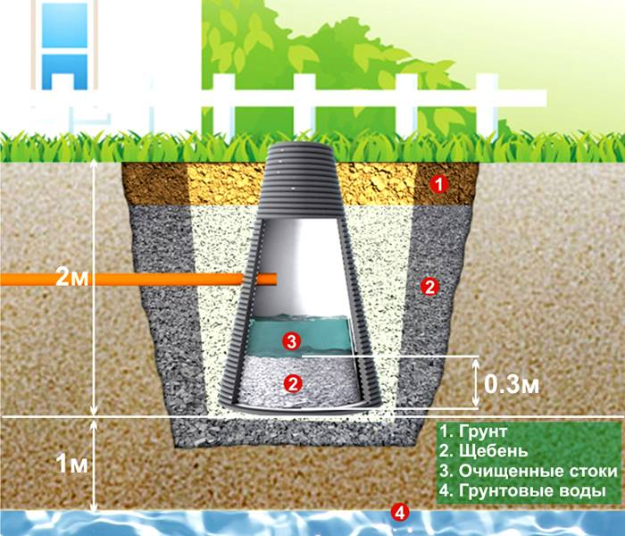 Фильтры могут делаться из разных материалов