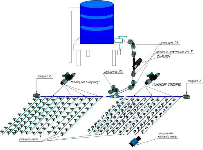 На схеме показана простая система полива из бочки