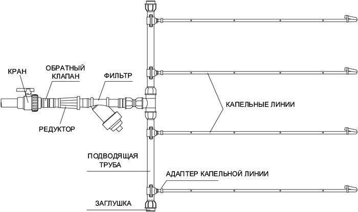 На схеме показано в каком месте размещается фильтр