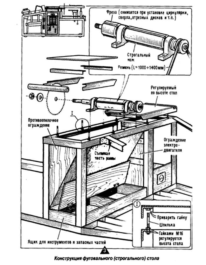 Схема строгального станка по дереву для дома