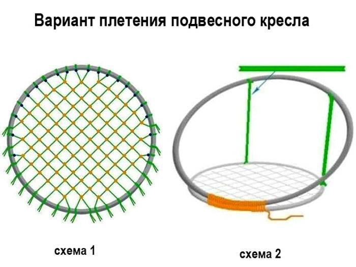 С помощью этих рисунков можно узнать, как сделать стандартное сиденье и модификацию со спинкой из двух обручей