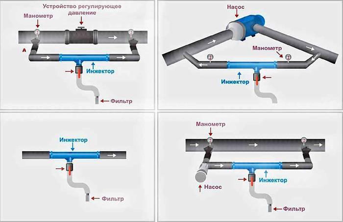 Схема подключения подобного инжектора